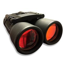 Ranked Top 10 Compact Binoculars for Bird Watching, for Hunt