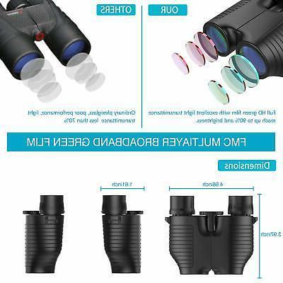 Eyepiece Binocular