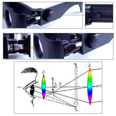 Fishing HD Binocular Magnifier Adjustable