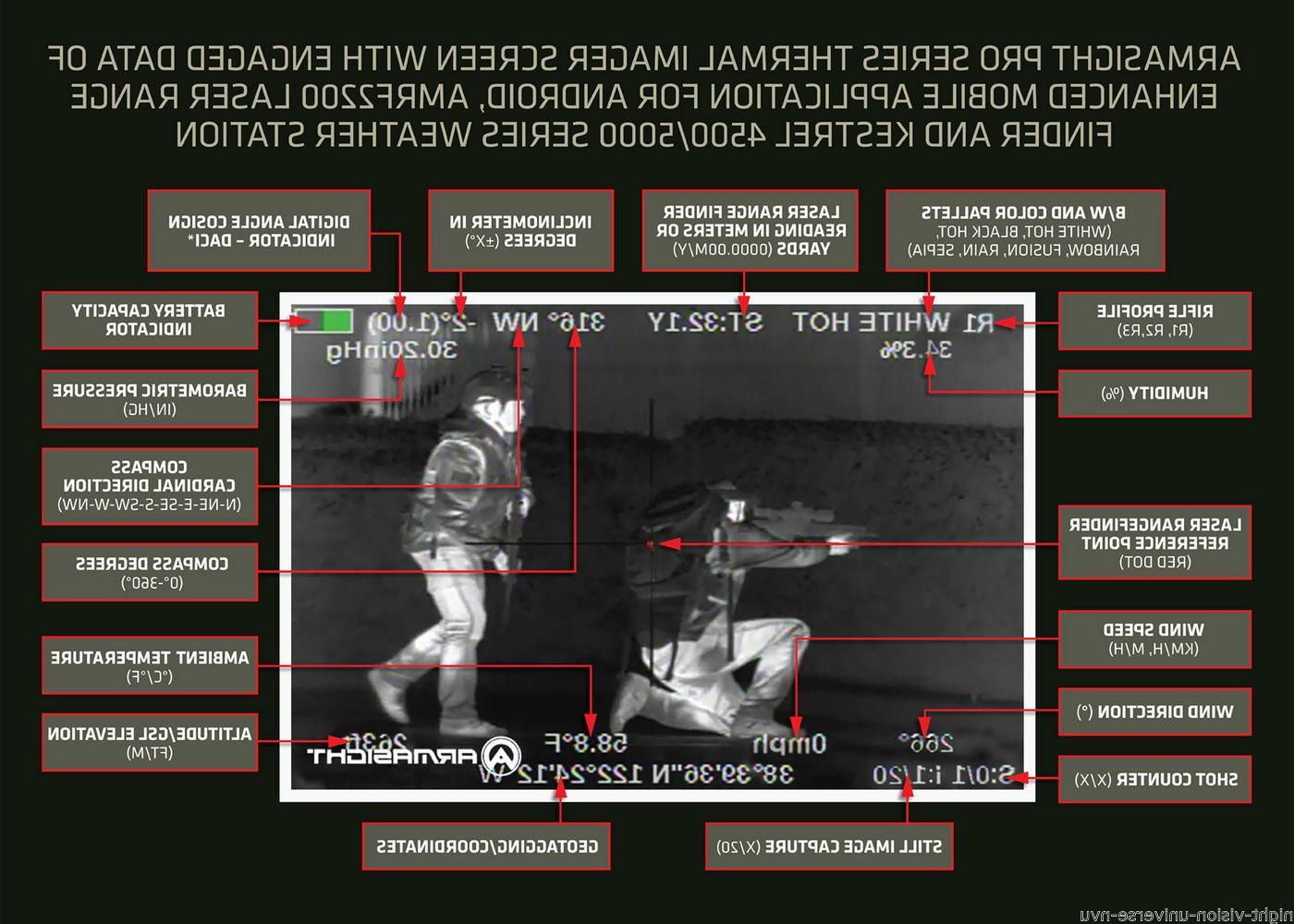 ARMASIGHT by FLIR 640 4-32x100 Weapon